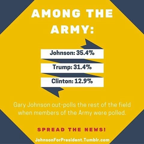 johnson-army